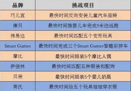 吉尼斯世界纪录挑战嘉年华挑战项目.png